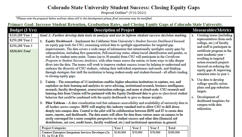 cover for CST student success